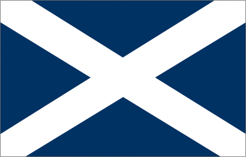 scottish formation with address